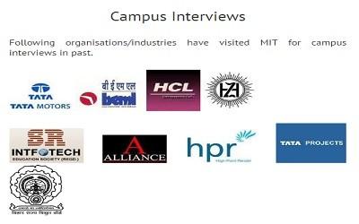 Top recruiters in MIT