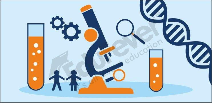 Explore the World of Biology with Career in Biotechnology