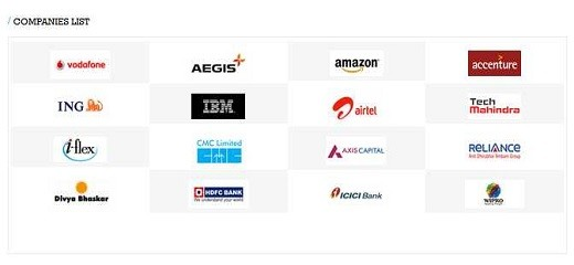 Top Recruiters at Manipal