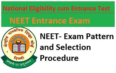 NEET 2018 Exam Pattern and Selection Procedure