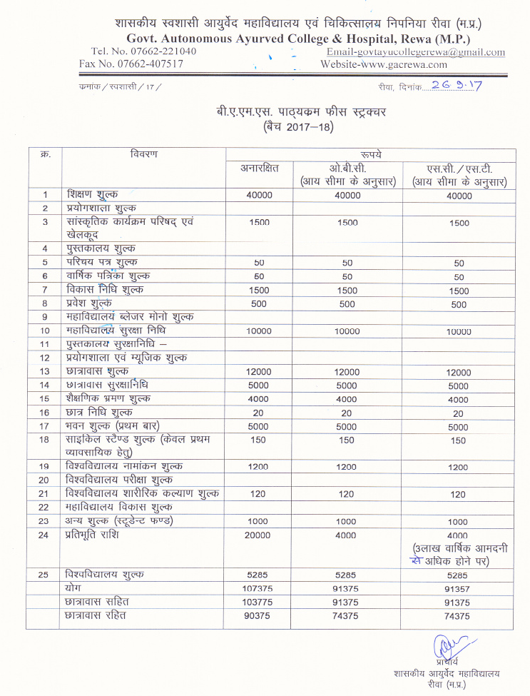 Govt. (Autonomous) Ayurveda College and Hospital Rewa Fees