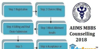 AIIMS MBBS 2018 counselling