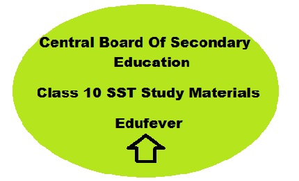 CBSE Class 10 SST Practice Papers, CBSE Class 10 SST Support Materials