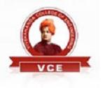 Shri Vivekanand Ayurvedic College Maharashtra